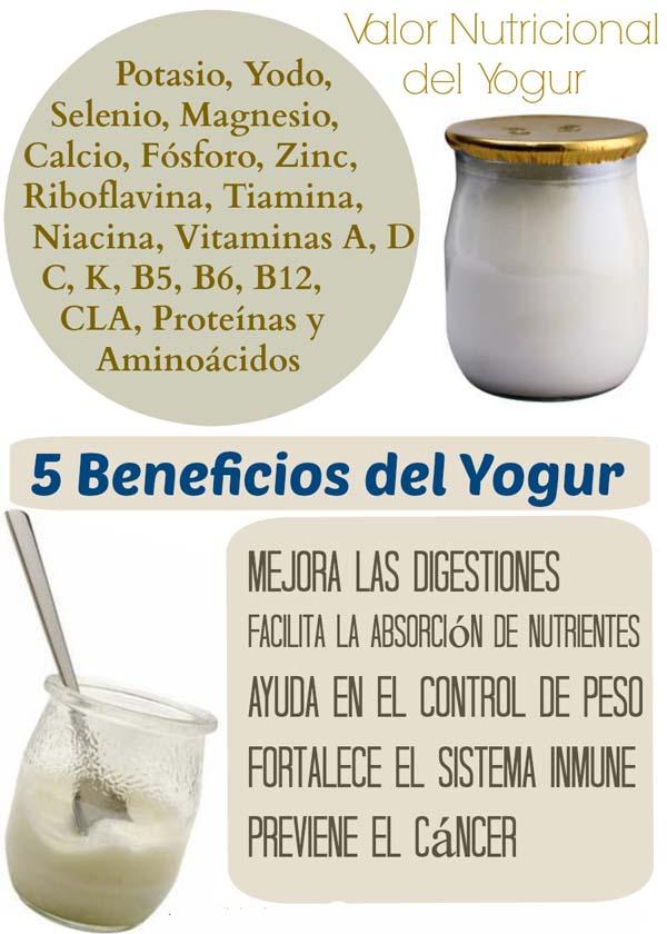 propiedades curativas del yogurt