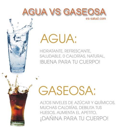 agua versus gaseosa